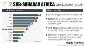 Ethiopia Rising: 2018 Forecasts from IMF, World Bank ...