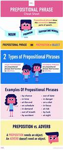 Easy Prepositional Phrase Guide With Examples  U2013 Ink Blog