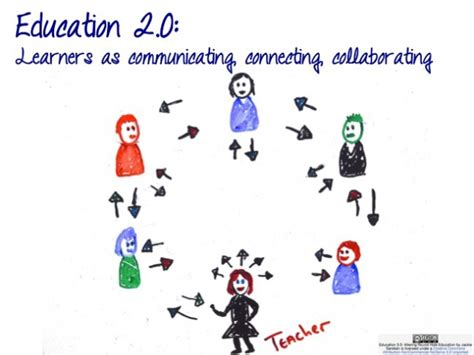 education learners  communicating connecting