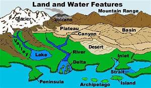 Room 167  Land And Water Features  Review Resources