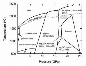 Fig  S1  Pressure