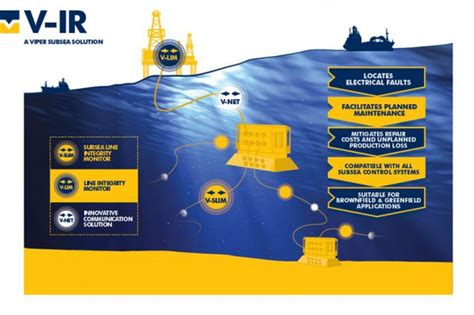 Chevron Joins Viper Subsea's Joint Industry Project (jip