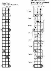 creating fretboard diagrams harmony central With this is a guitar fingerboard diagram the open strings are shown on the
