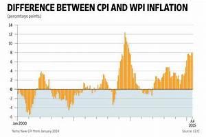 Was Ist Deflation : is india close to deflation livemint ~ Frokenaadalensverden.com Haus und Dekorationen
