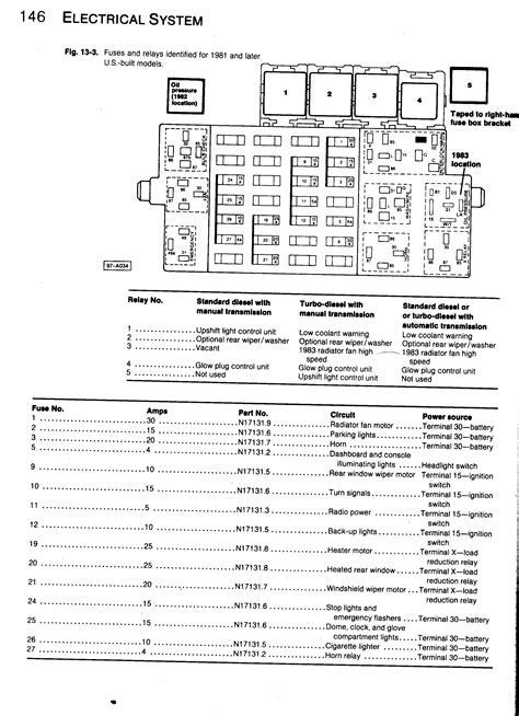 2007 Bmw 530i Fuse Box Diagram by 1990 Ford Bronco 2 Fuse Box Diagram Wiring Library