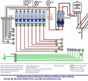 Single Phase Distribution Board Wiring