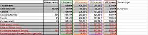 Preisuntergrenze Berechnen : infodienst lvwo weinsberg f hrungen und weinproben souver n meistern teil 2 kalkulation ~ Themetempest.com Abrechnung