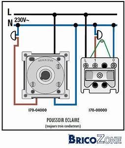 Cablage Bouton Poussoir : bouton poussoir niko 100 64000 ~ Nature-et-papiers.com Idées de Décoration