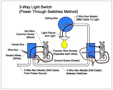 three way switch diagram for dummies printable diagram