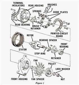 Otomotif Dasar  Sistem Pengisian