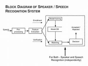 Text Prompted Remote Speaker Authentication   Joint Speech And Speake U2026