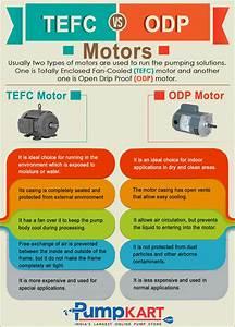 Tefc Vs Odp Motors