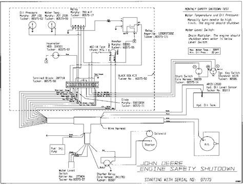 La115 Wiring Diagram by Deere La110 Wiring Diagram Wiring Diagram Database