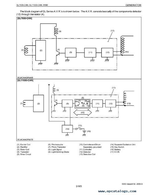kubota gl  diesel generator workshop