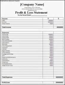 Profit Loss Statement Exle by Financial Templates