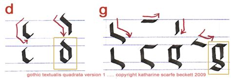gothic calligraphy step  step part