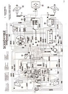 vespa wiring diagram no battery no starter vespa vespa motorcycle wiring motorcycle