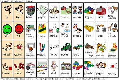 Autism Board Boards Choice Activity Communication Printable