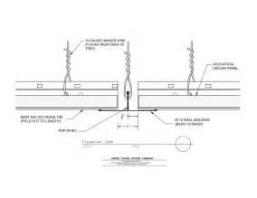 usg design studio acoustical ceiling panels expansion joint details