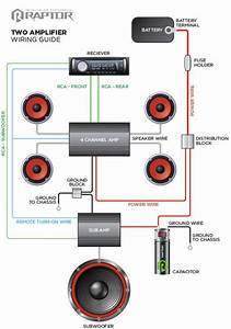 Two Amplifiers Wiring Guide In 2020