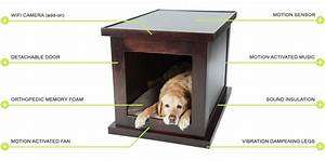 pnp robotics announces the worlds first intelligent dog With soundproof dog house