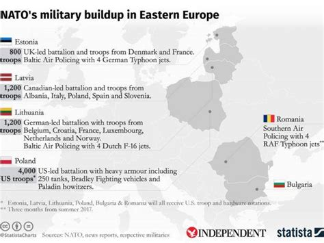 The map that shows how many Nato troops are deployed along ...