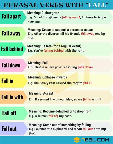 28 Useful Phrasal Verbs With Fall In English  7 E S L