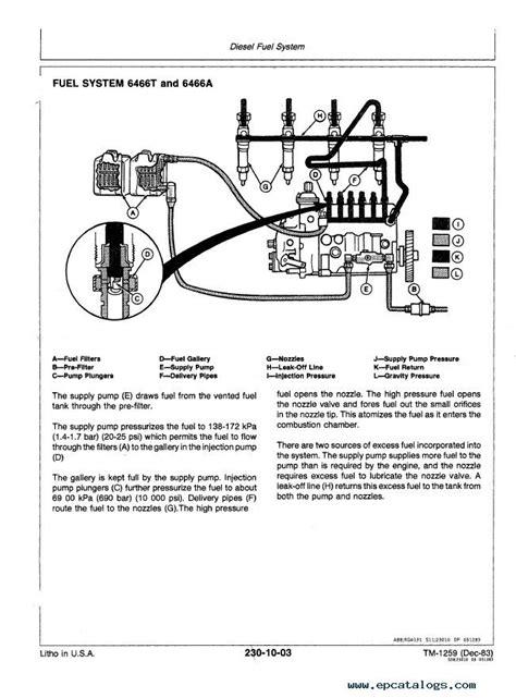 Deere 4250 Wiring Harnes by Deere D Wiring Diagram 24h Schemes