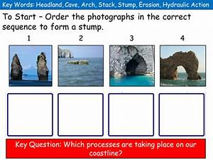 New Aqa  Coasts Lesson 5  Caves  Arches  Stacks And