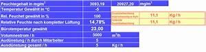Dampfdruck Berechnen : unternehmensberatung freeware rel raumfeuchte ~ Themetempest.com Abrechnung