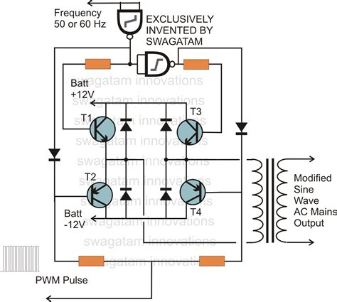 how to design a h bridge circuit for modified sine wave inverters