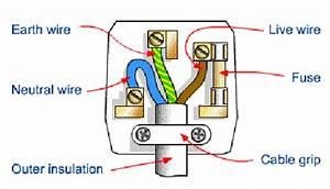 3 Pin Plug Wiring Diagram