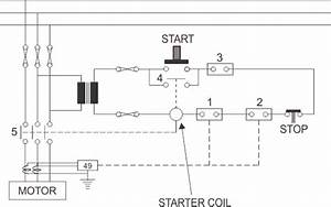Motor Thermal Overload Protection