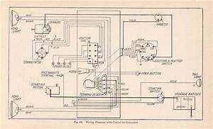 Excellent Wiring Diagram Model T Ford Model T Ford Forum