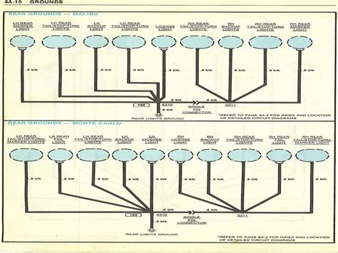 2001 Monte Carlo Radio Wiring Diagram by 2001 Chevy Monte Carlo Wiring Diagram Fuel Wiring Forums