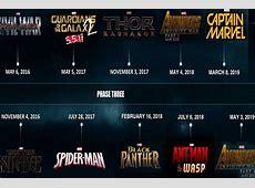Marvel y su calendario de estrenos hasta 2019 BFace