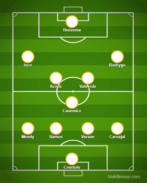 inkl - Real Madrid XI vs Espanyol: Confirmed team news ...