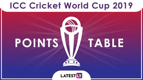 Teams mat won lost tied nr pts nrr. ICC Cricket World Cup 2019 Points Table Updated: Australia ...