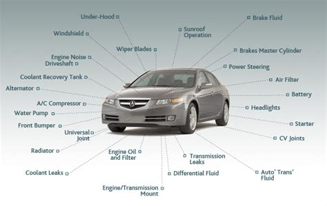 Flow Acura Service by Flow Acura