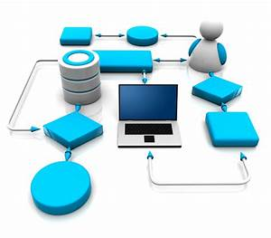 Document Management Workflow And Process Improvement