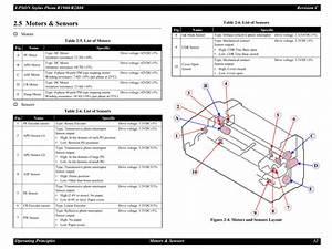 Epson Stylus Photo R1900  R2880 Service Manual