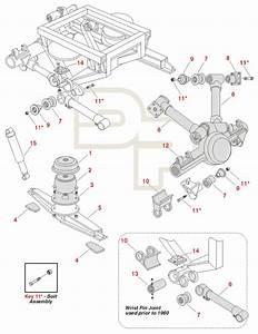 Spring  U0026 Suspension Schemes