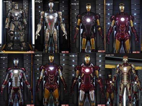 Which Iron Man Movie Armor Is Most Powerful?