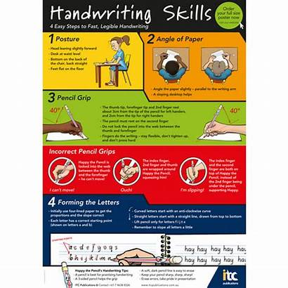 A1 Poster Handwriting Skills Posters