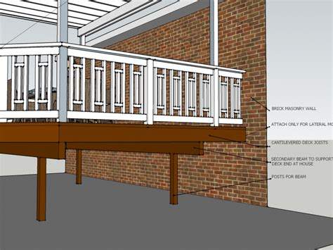 porch deck ledger to buildings wood deck ledger boards what you don t could hurt