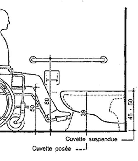 norme pour toilette handicape quelques liens utiles