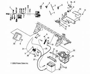 1996 Polaris Sportsman 500 Wiring Diagram
