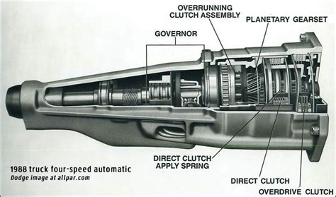 Dodge 44re Transmission Diagram by Four Speed Chrysler Automatic Transmissions Development