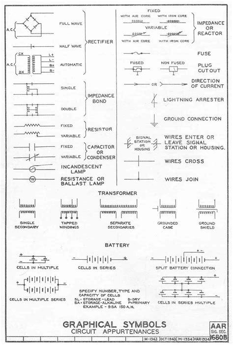 schematic symbols chart nm auto elect motors symbols and chart