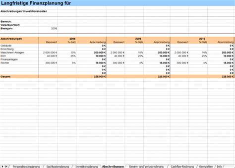 finanzplanung  business wissende